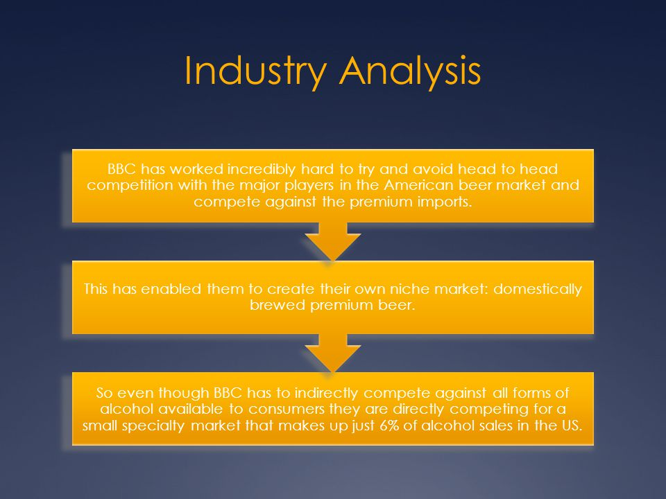 edible oil industry pest analysis Home »supplements » an overview of edible oil industry in losses to farmers from pest infestation and that edible oil industry is one of the.
