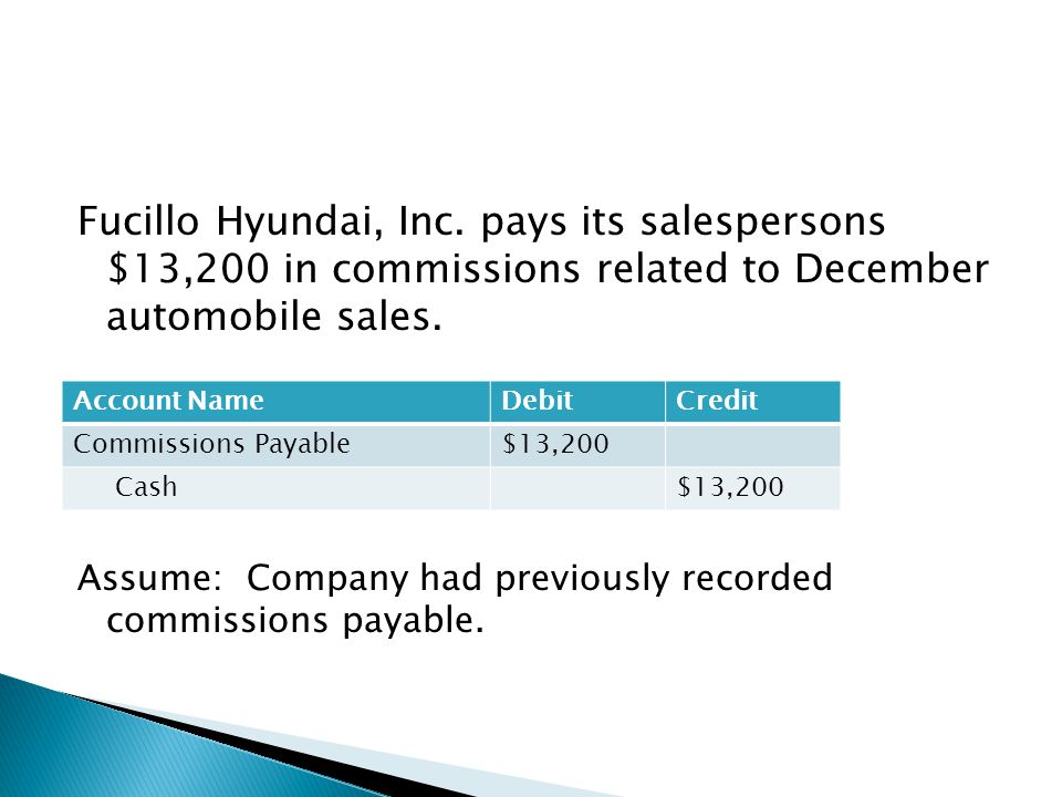 Fucillo Hyundai, Inc. pays its salespersons $13,200 in commissions related to December automobile sales.