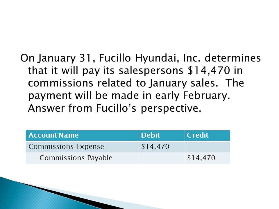 On January 31, Fucillo Hyundai, Inc