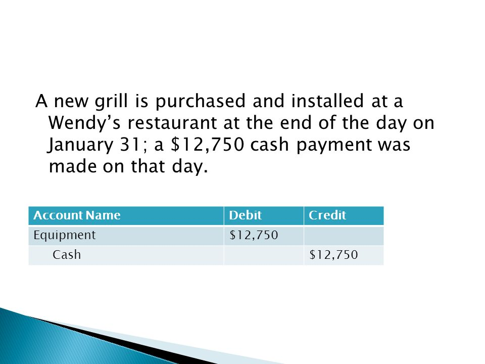 A new grill is purchased and installed at a Wendy's restaurant at the end of the day on January 31; a $12,750 cash payment was made on that day.