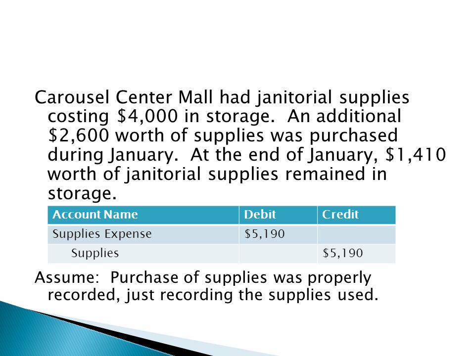Carousel Center Mall had janitorial supplies costing $4,000 in storage