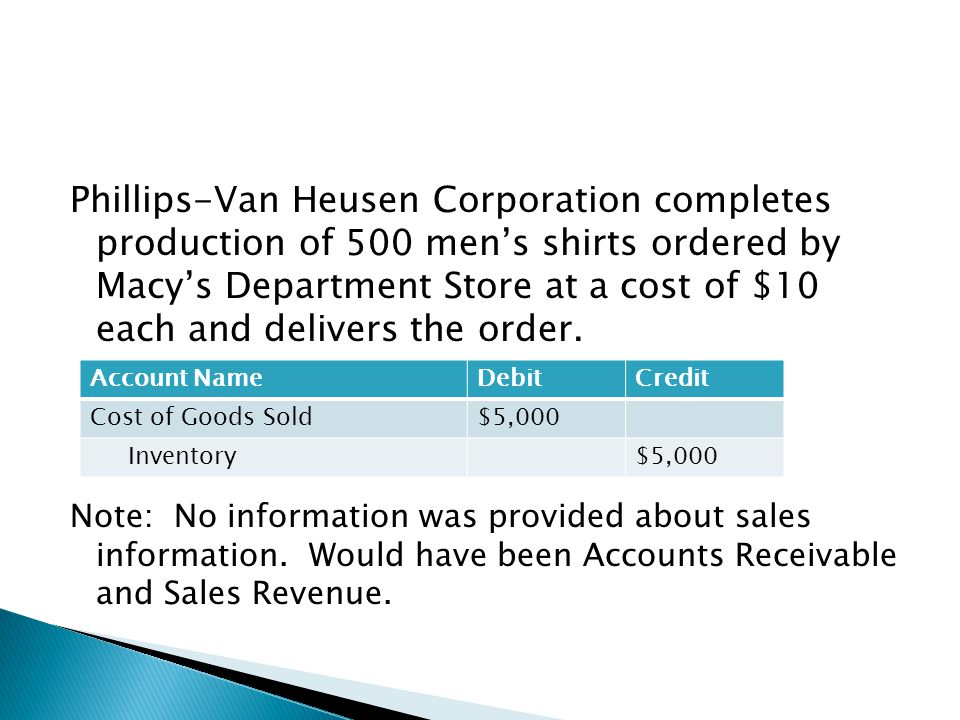 Phillips-Van Heusen Corporation completes production of 500 men's shirts ordered by Macy's Department Store at a cost of $10 each and delivers the order.