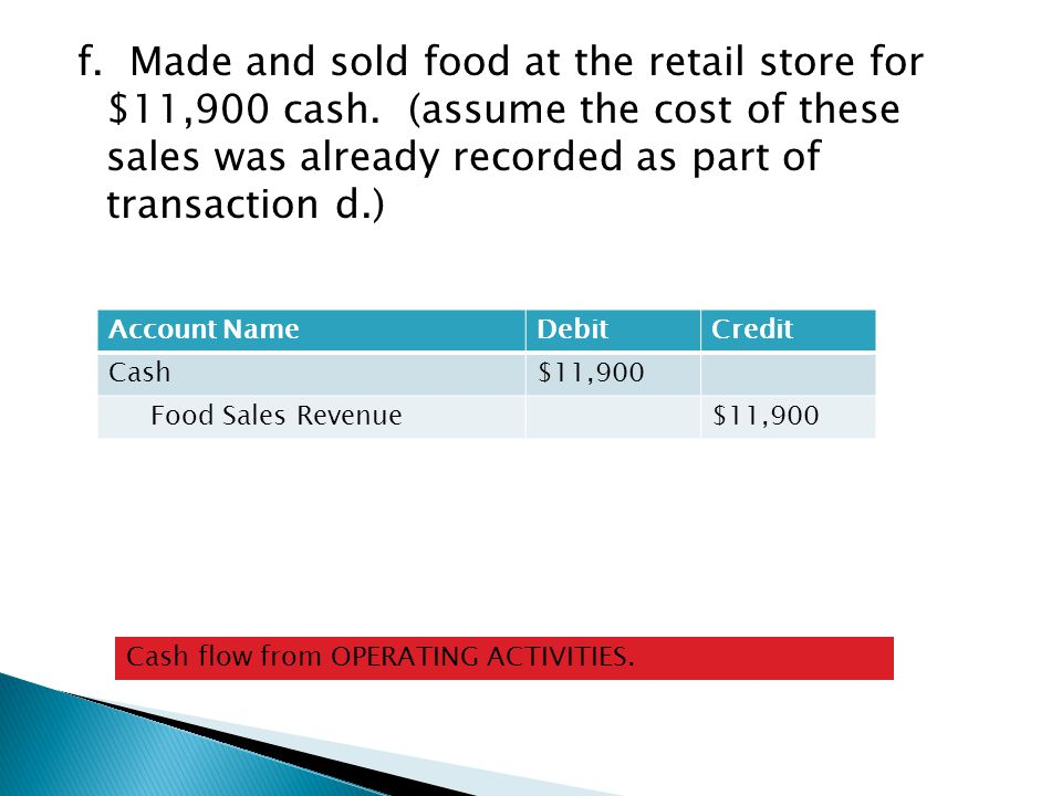 f. Made and sold food at the retail store for $11,900 cash