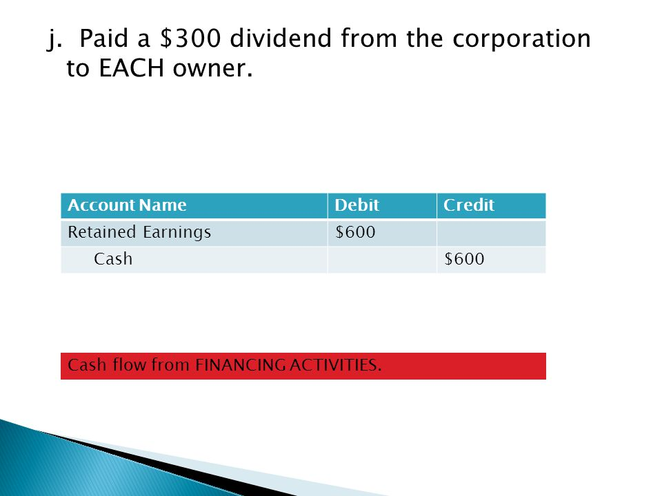 j. Paid a $300 dividend from the corporation to EACH owner.