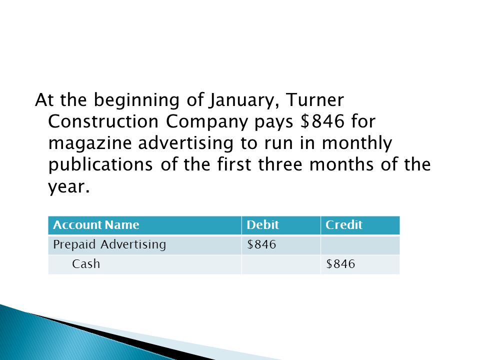 At the beginning of January, Turner Construction Company pays $846 for magazine advertising to run in monthly publications of the first three months of the year.