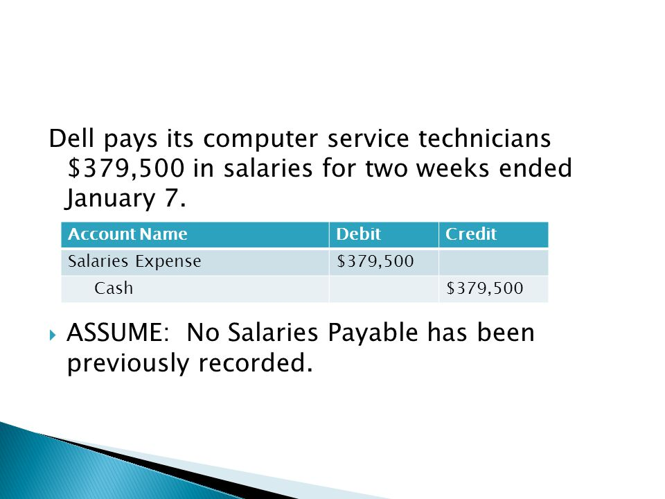 ASSUME: No Salaries Payable has been previously recorded.