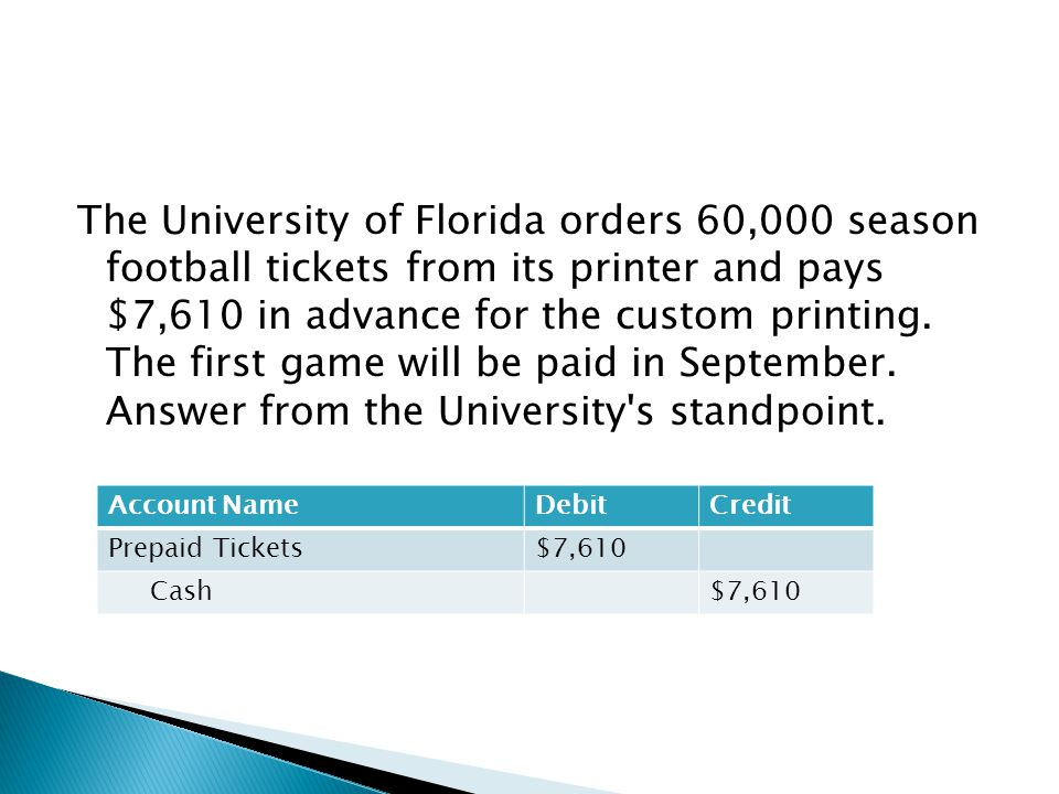 The University of Florida orders 60,000 season football tickets from its printer and pays $7,610 in advance for the custom printing. The first game will be paid in September. Answer from the University s standpoint.
