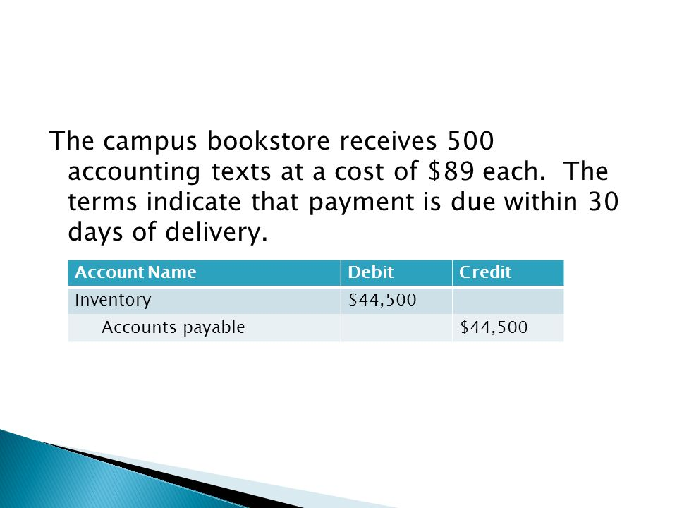 The campus bookstore receives 500 accounting texts at a cost of $89 each. The terms indicate that payment is due within 30 days of delivery.