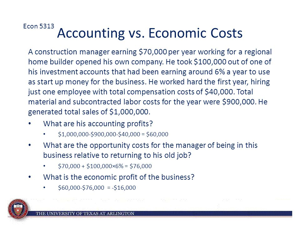 Accounting vs. Economic Costs