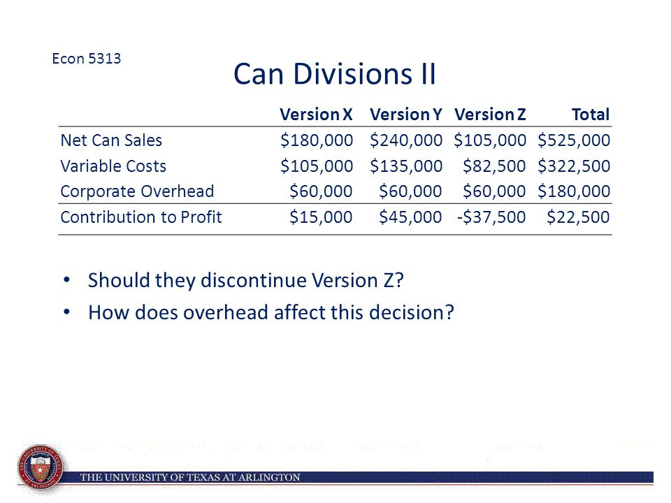 Can Divisions II Should they discontinue Version Z
