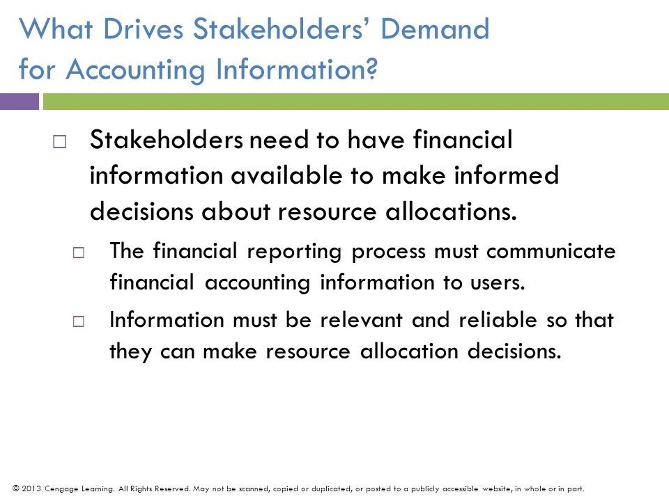 What Drives Stakeholders' Demand for Accounting Information