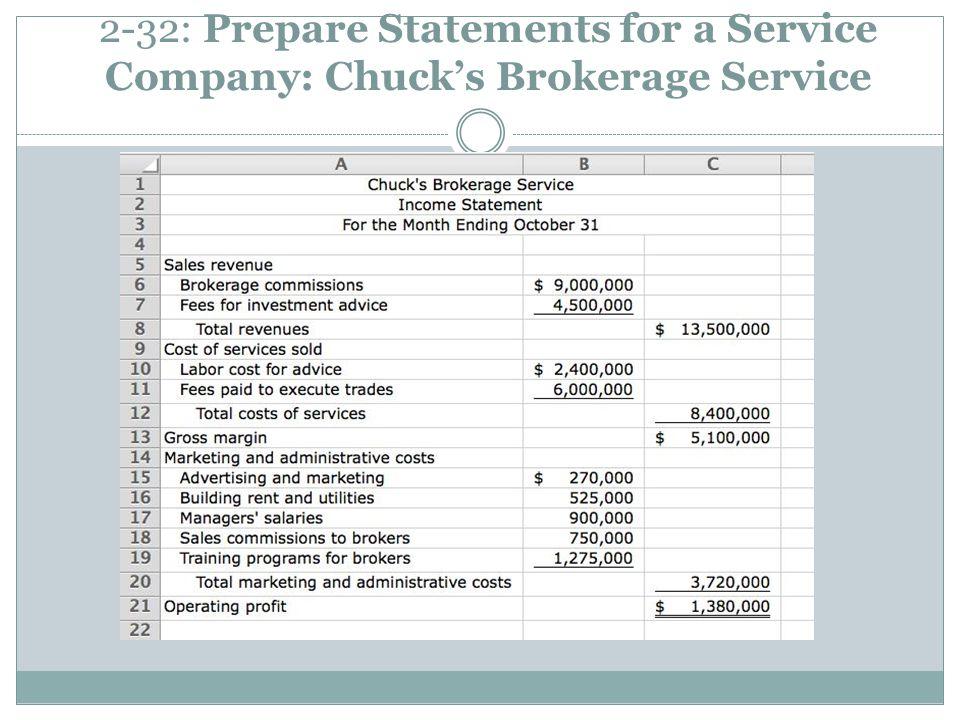 2-32: Prepare Statements for a Service Company: Chuck's Brokerage Service