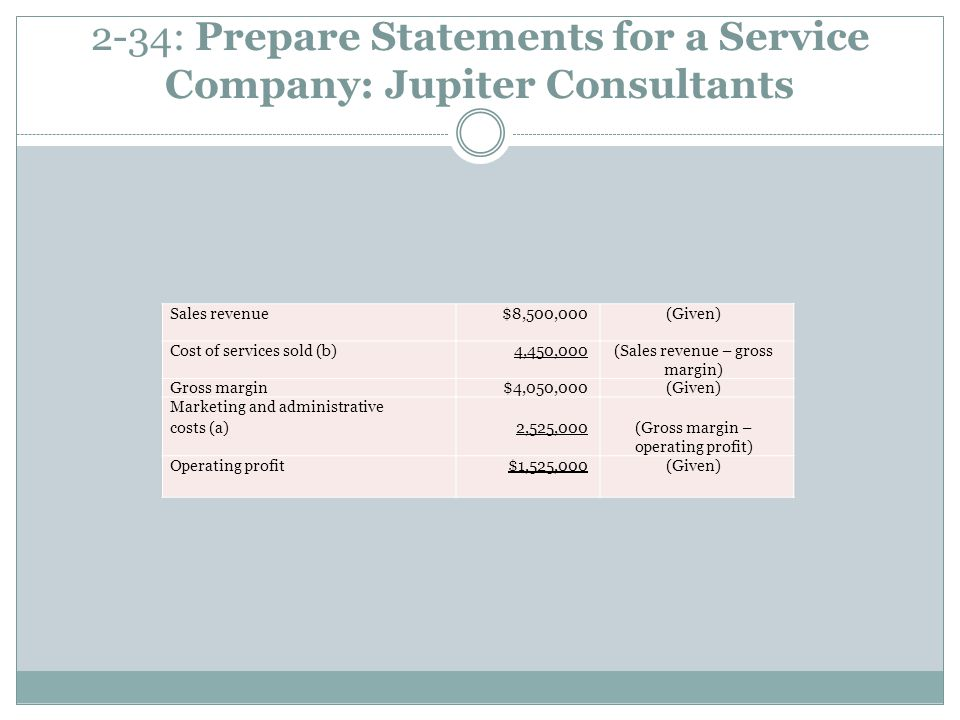 2-34: Prepare Statements for a Service Company: Jupiter Consultants