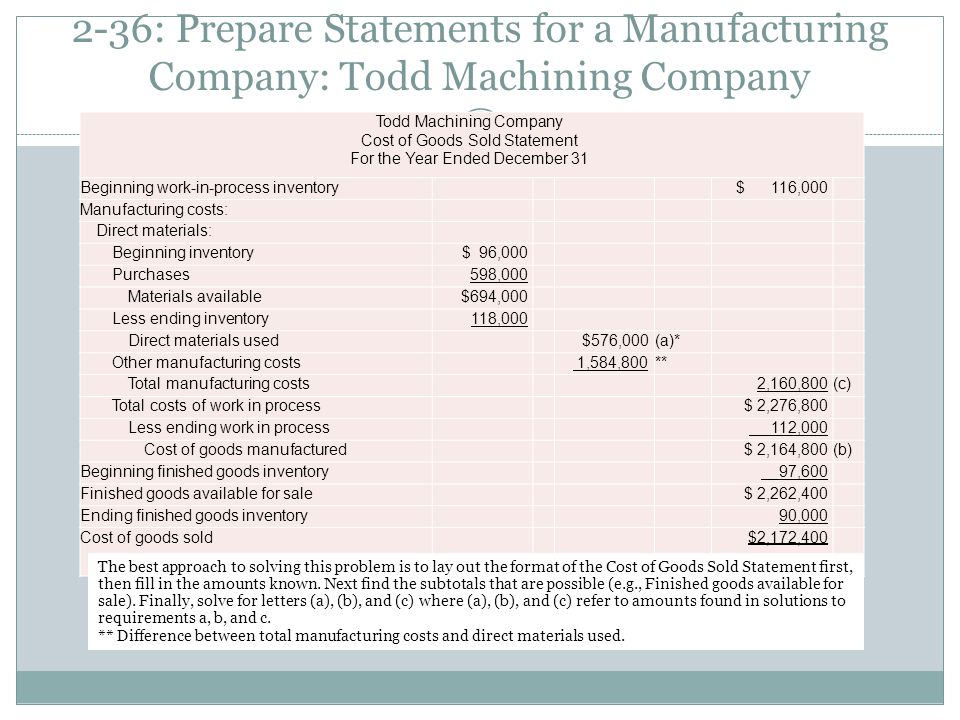 2-36: Prepare Statements for a Manufacturing Company: Todd Machining Company