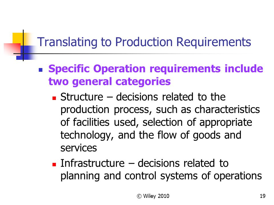 Translating to Production Requirements