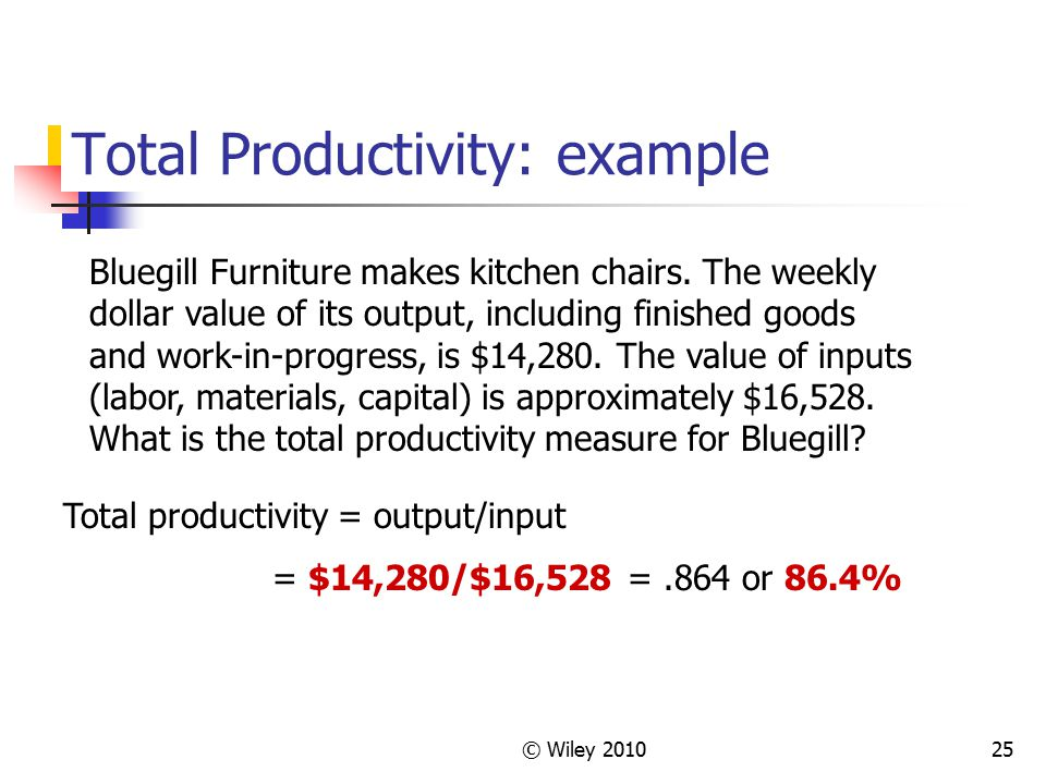 Total Productivity: example