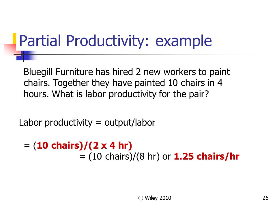 Partial Productivity: example