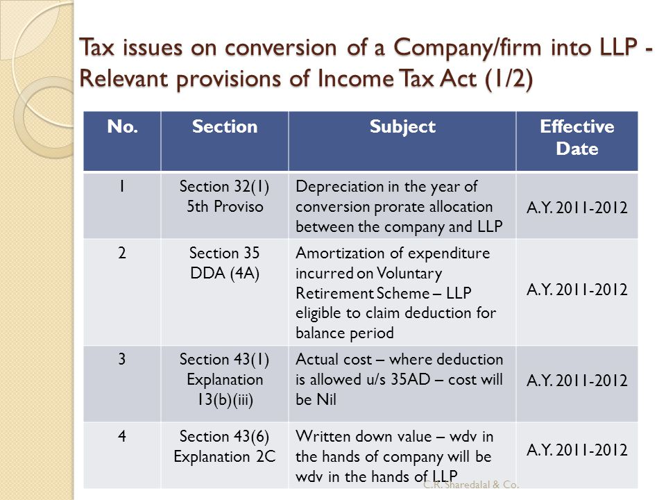 Tax issues on conversion of a Company/firm into LLP - Relevant provisions of Income Tax Act (1/2)