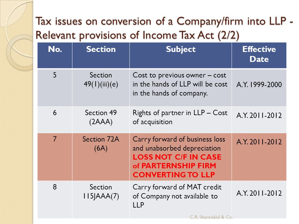 Tax issues on conversion of a Company/firm into LLP - Relevant provisions of Income Tax Act (2/2)