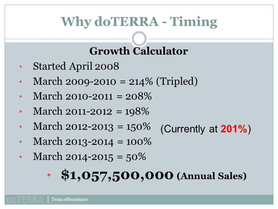 $1,057,500,000 (Annual Sales) Why doTERRA - Timing Growth Calculator