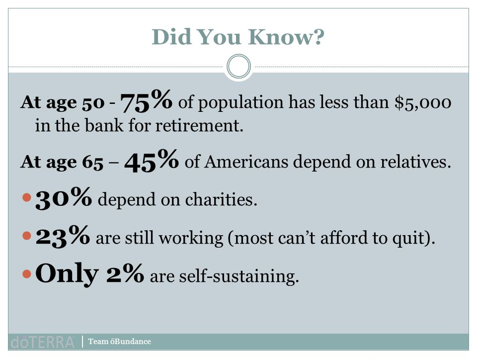 23% are still working (most can't afford to quit).