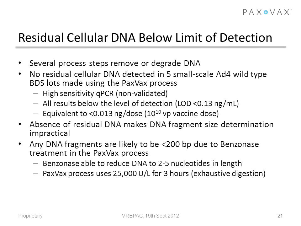 Residual Cellular DNA Below Limit of Detection