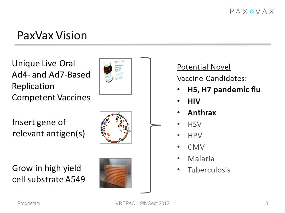 PaxVax Vision Unique Live Oral