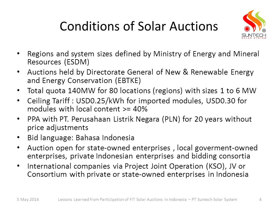 Conditions of Solar Auctions