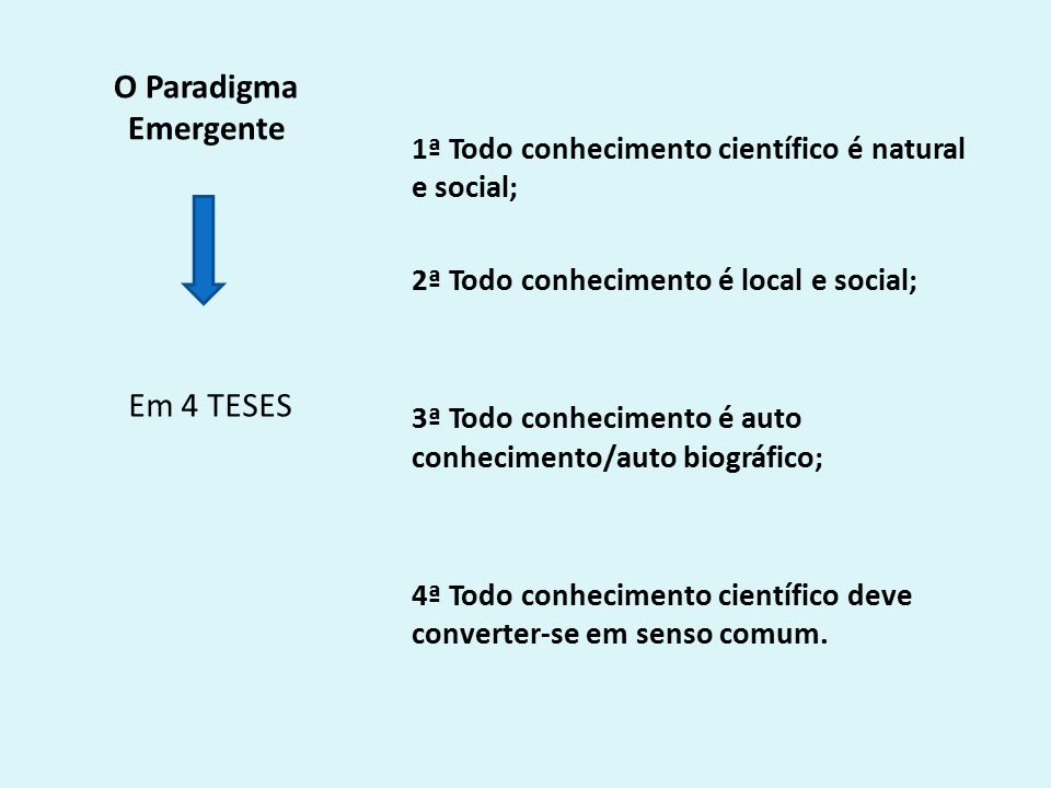 O Paradigma Emergente Em 4 TESES