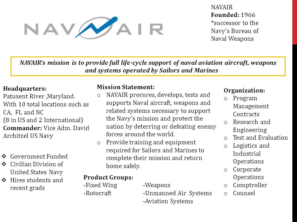 NAVAIR Founded: 1966. *successor to the Navy's Bureau of Naval Weapons.