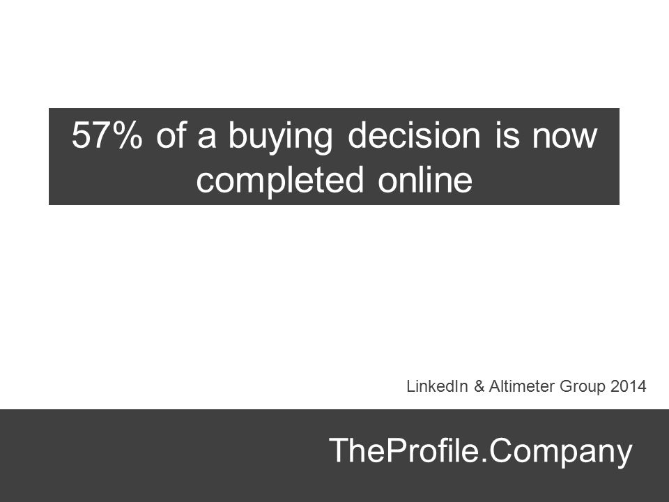 57% of a buying decision is now completed online
