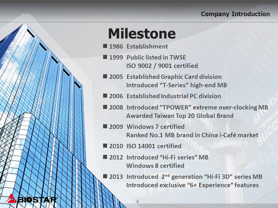 Milestone 1986 Establishment 1999 Public listed in TWSE
