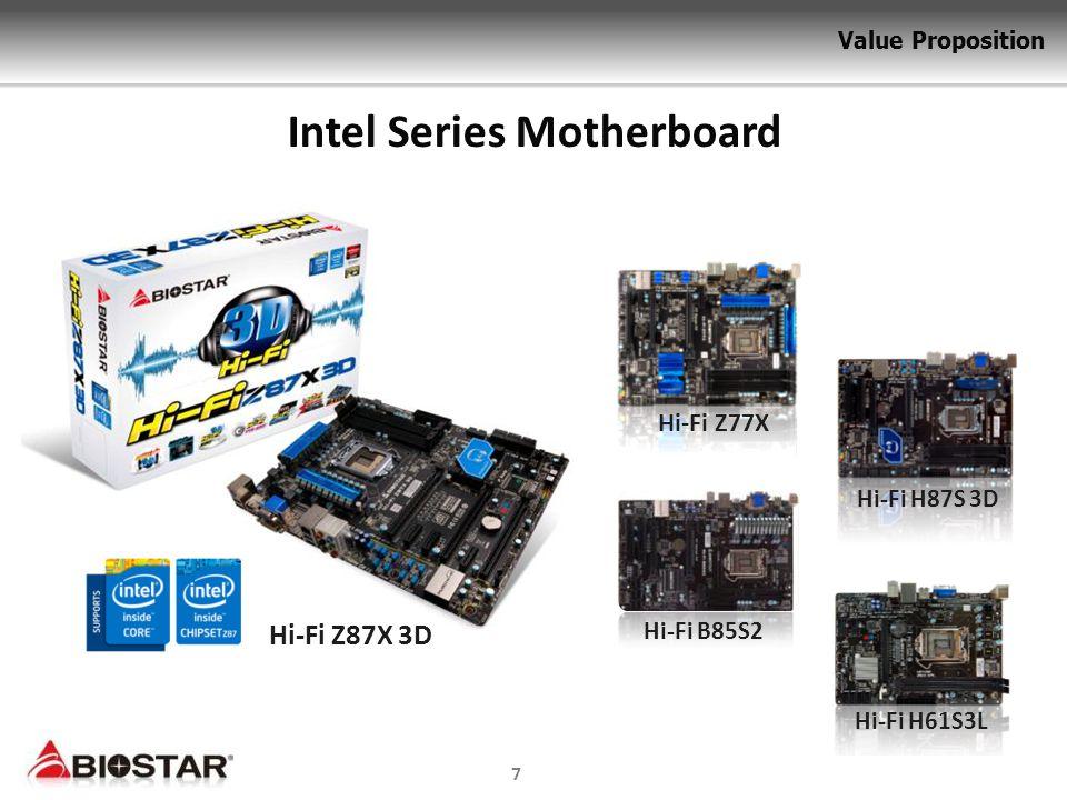 Intel Series Motherboard