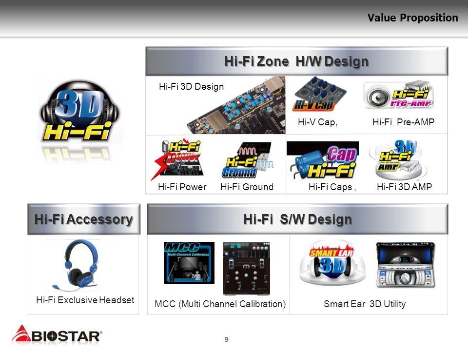 Hi-Fi Zone H/W Design Hi-Fi Accessory Hi-Fi S/W Design