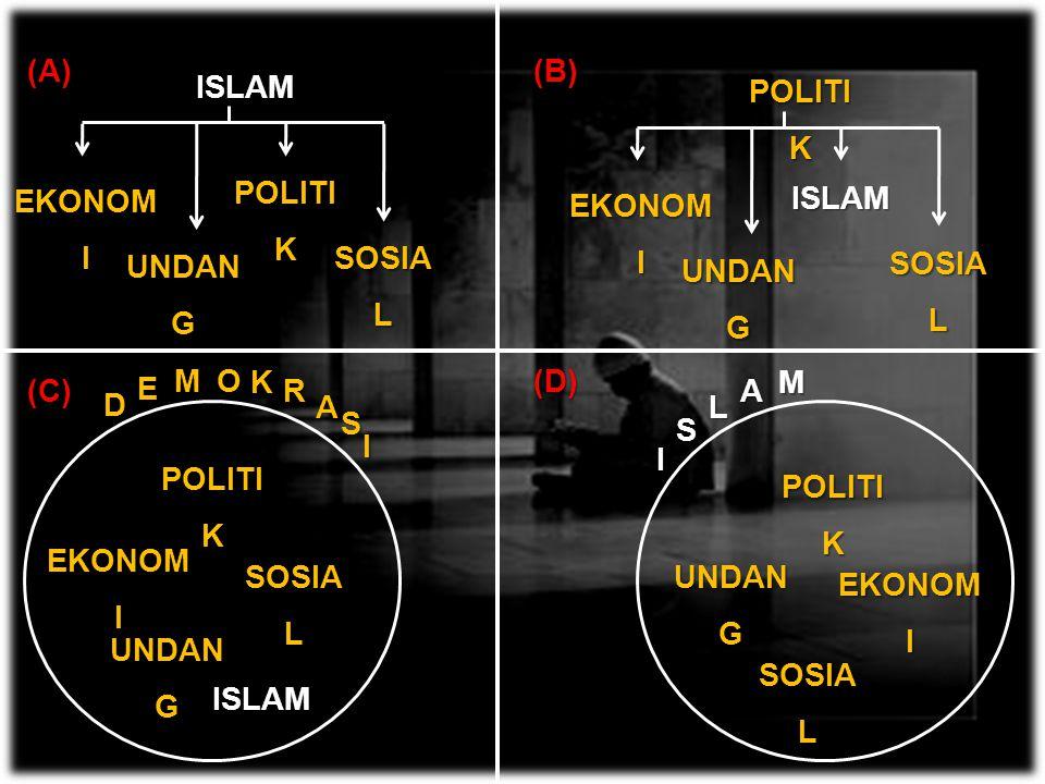 (A) (B) ISLAM. POLITIK. POLITIK. EKONOMI. ISLAM. EKONOMI. SOSIAL. UNDANG. SOSIAL. UNDANG.