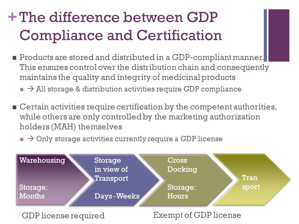 The main differences between GDP and GMP