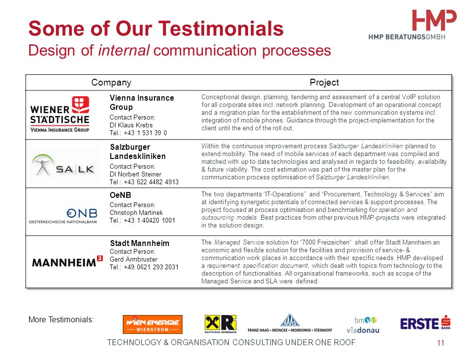 Some of Our Testimonials Design of internal communication processes