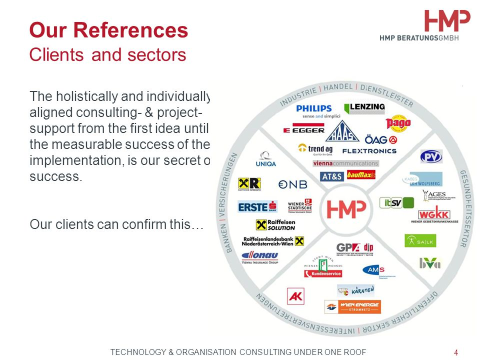 Our References Clients and sectors