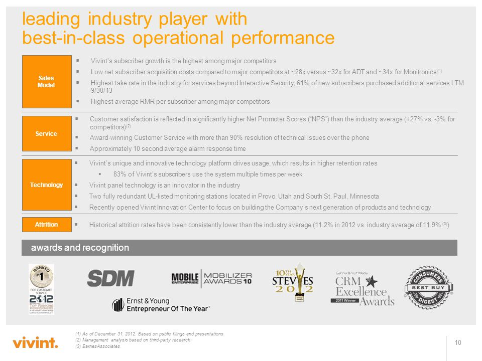 leading industry player with best-in-class operational performance