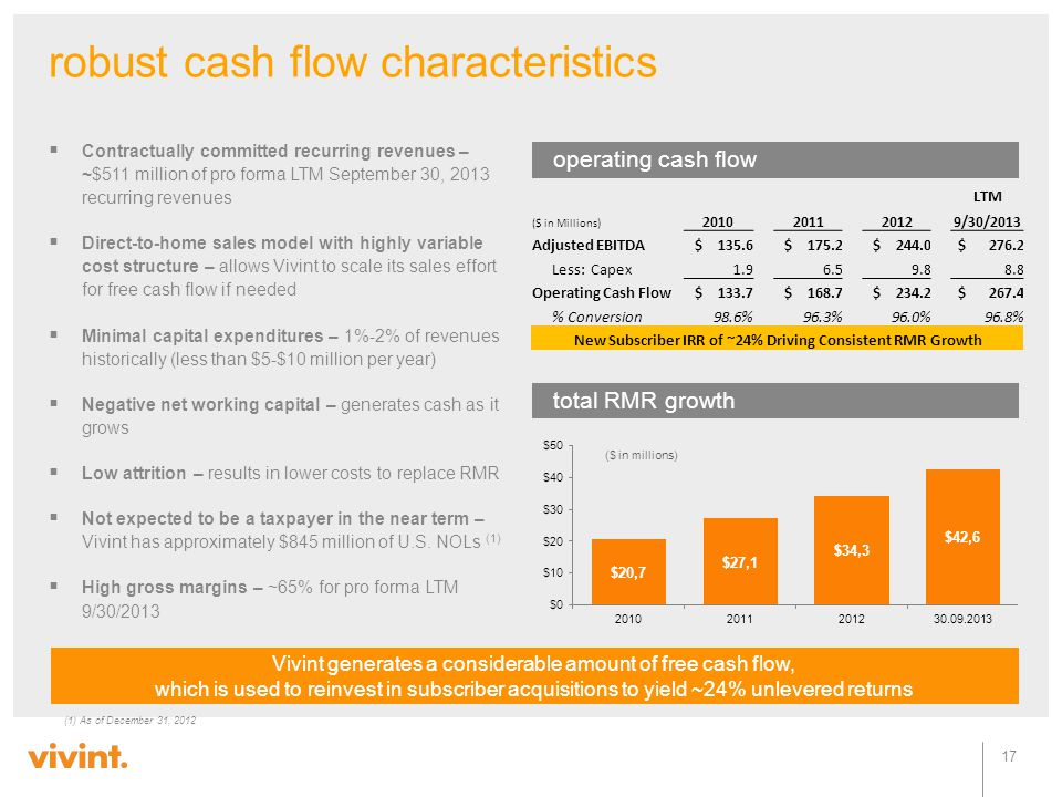 robust cash flow characteristics