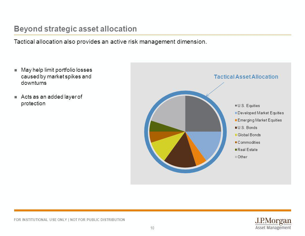 Asset allocation moves within a GTAA portfolio
