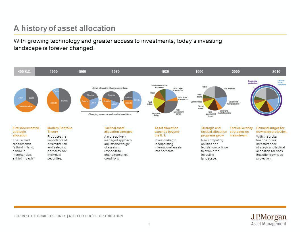 Investing in volatile markets