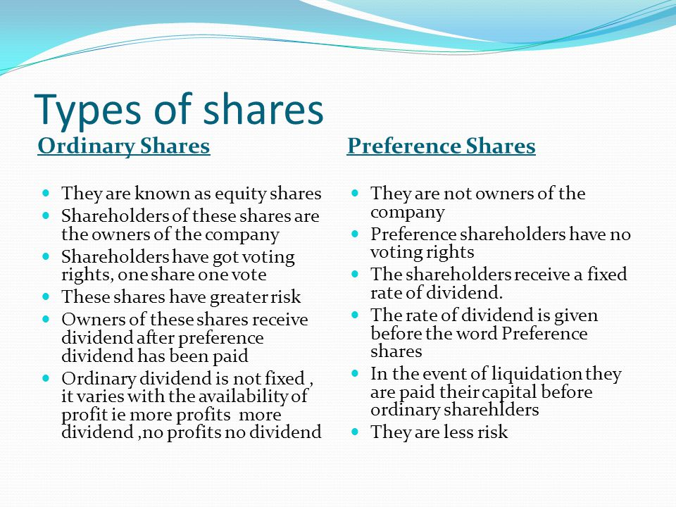 Types of shares Ordinary Shares Preference Shares