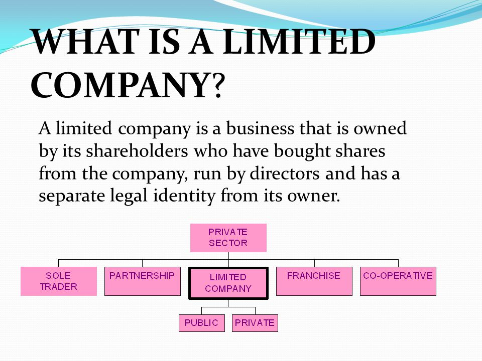 WHAT IS A LIMITED COMPANY