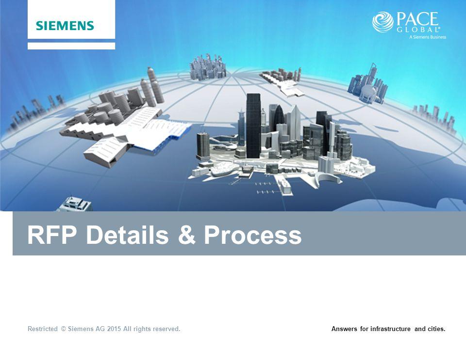 RFP Details & Process