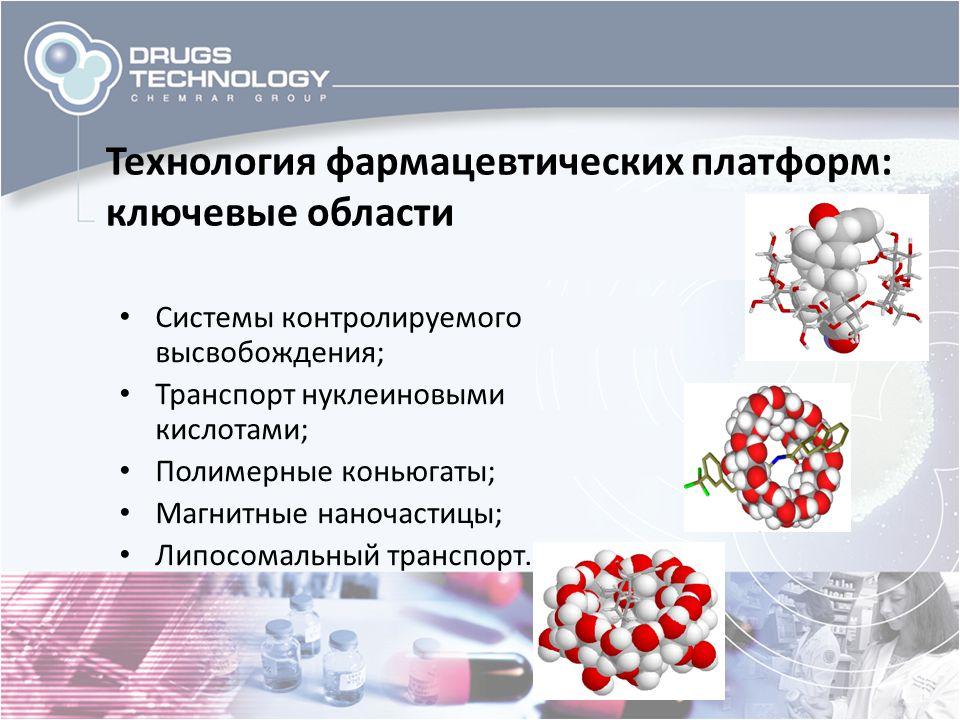 Технология фармацевтических платформ: ключевые области