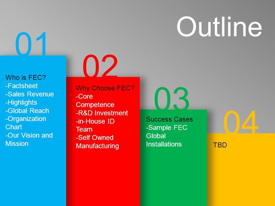 01 02 03 04 Outline Who is FEC -Factsheet -Sales Revenue