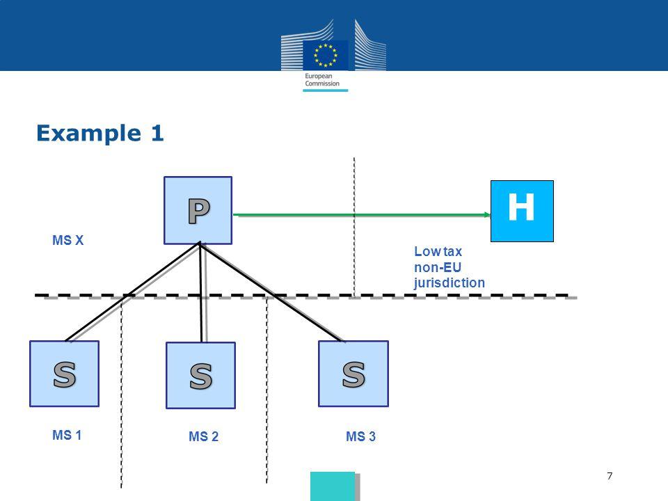 Example 1 H MS X Low tax non-EU jurisdiction MS 1 MS 2 MS 3
