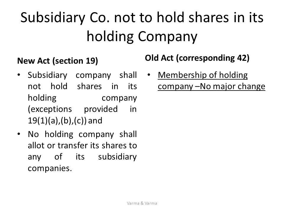 Subsidiary Co. not to hold shares in its holding Company