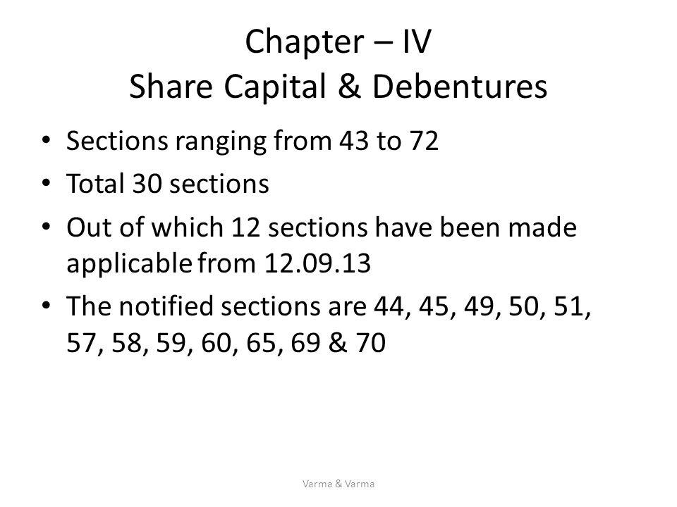 Chapter – IV Share Capital & Debentures